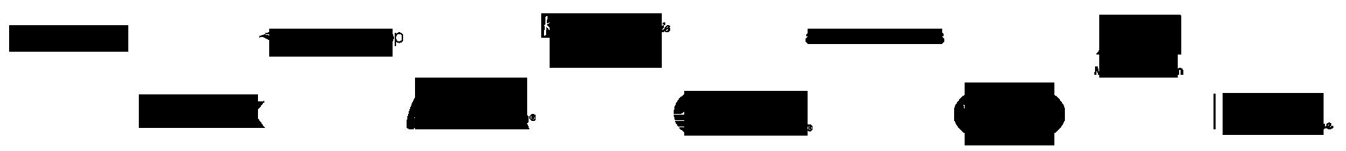 merken 3